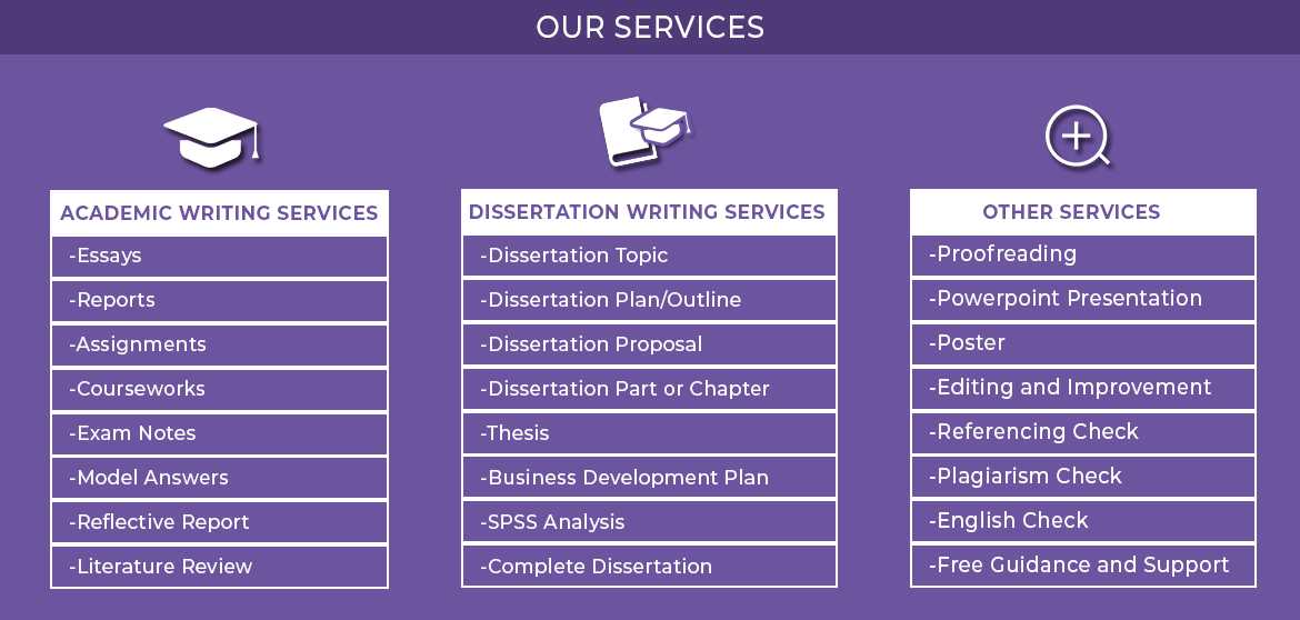 Assignment Help | Thesis Writing | Dissertation Research | Research Papers | Coursework - ODC Research Services